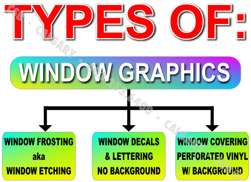 Types Of Window Graphics Available